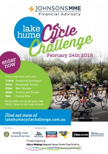 Lake Hume Cycle Challenge - A4 Poster Design-page-001